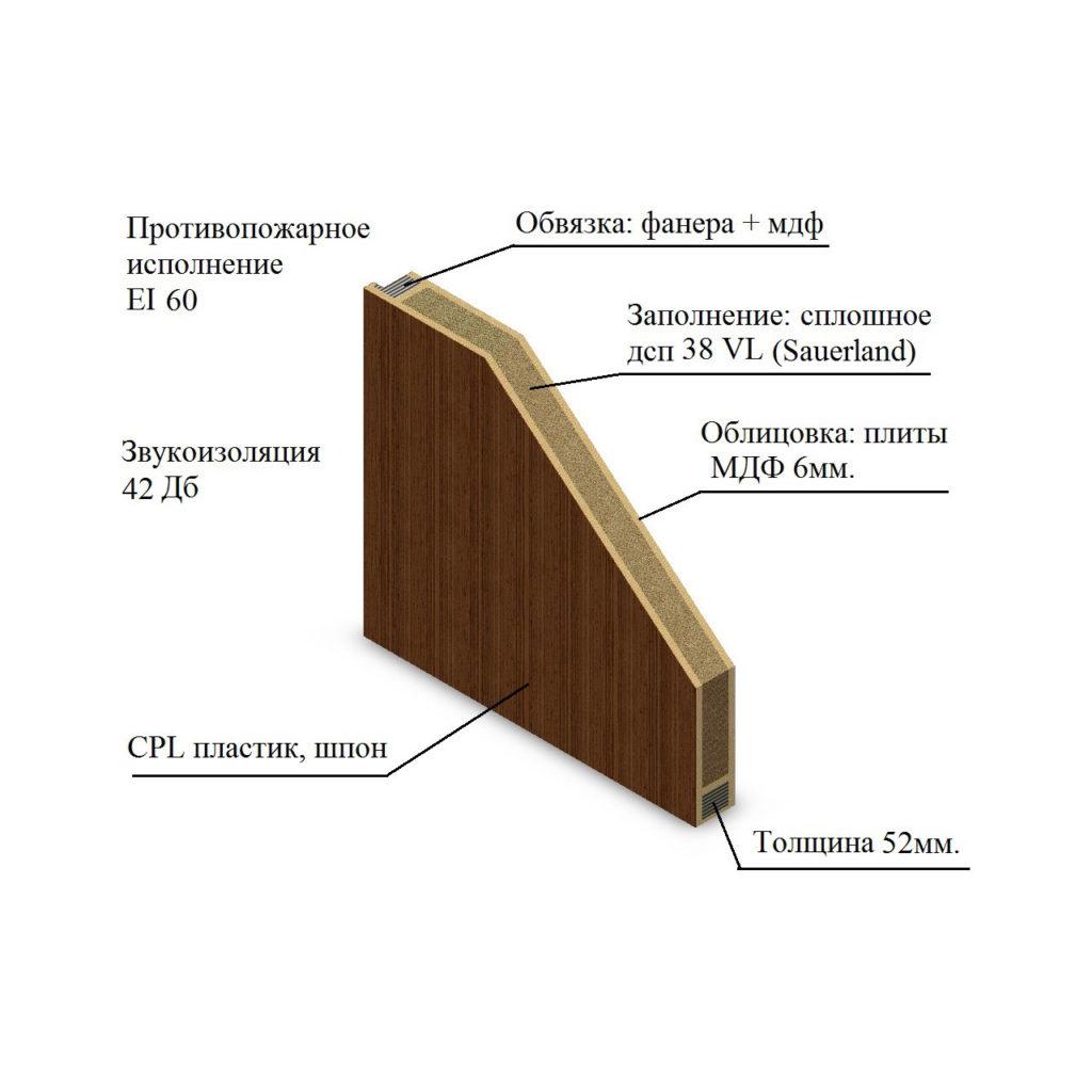 Противопожарный деревянный дверной блок EI 60 RW 34dB
